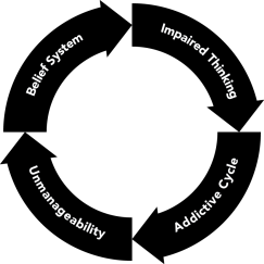 4-arrows-circular